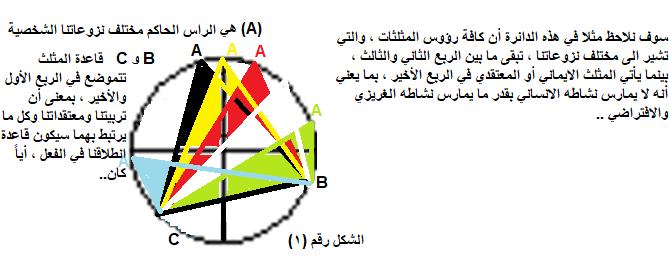 الدائرة النفسية 1